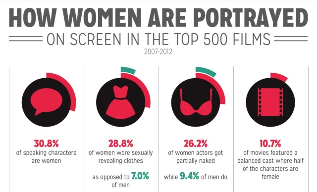 Gender-Inequality-in-Film2